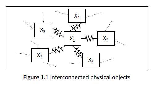 Figure1p1